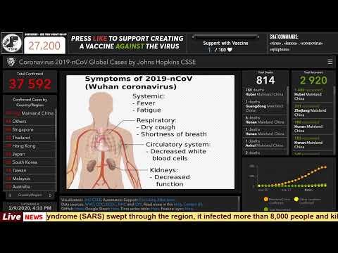Coronavirus: Contador en vivo con mapa mundial
