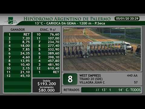 HIPODROMO ARGENTINO DE PALERMO EN VIVO